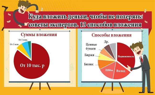 kuda-vlozhit-dengi-v-2016-2017-godu