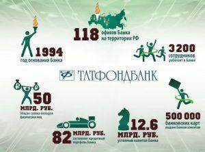 mozhet-zakrytsya-i-obankrotitsya